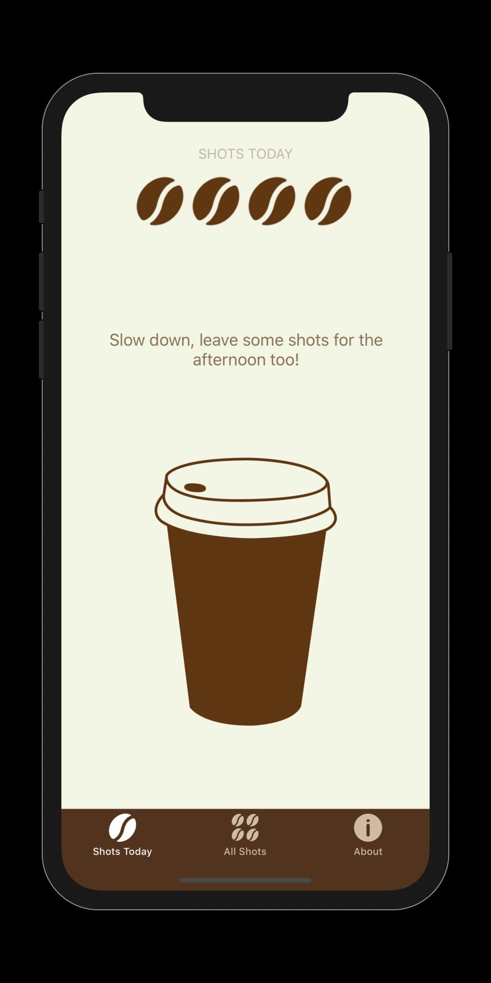 Endless Coffee Shots